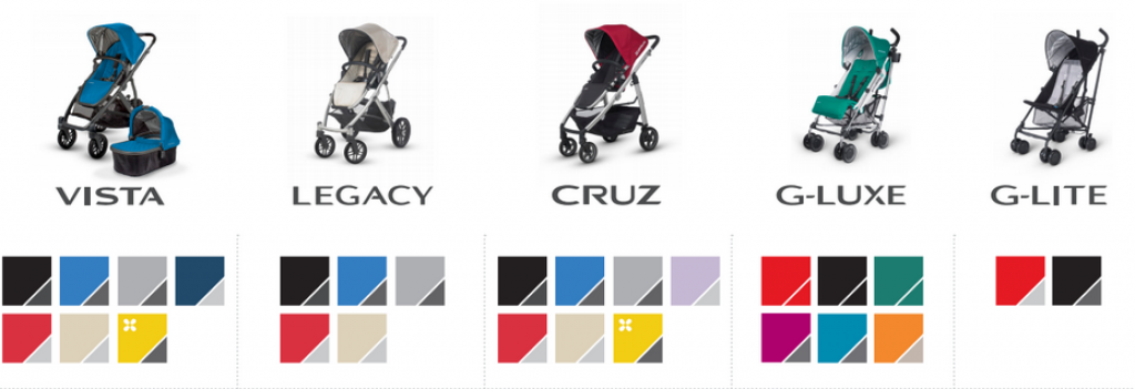 UPPAbaby 2017 Strollers